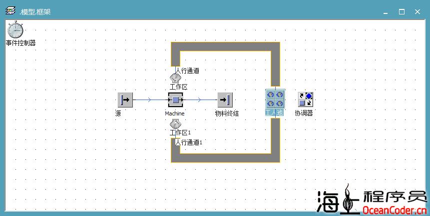 [PlantSimulation]#C007#基础组件学习-Worker